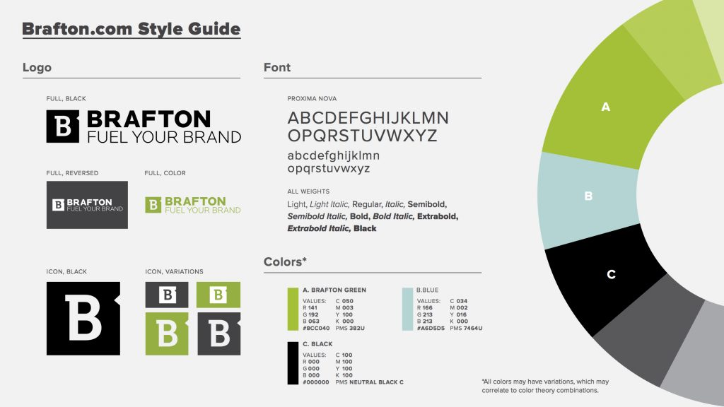 Example Guide from Brafton.com